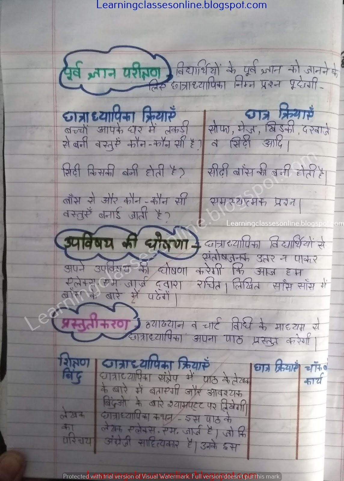 Saans Saans Me Baas Class 6th Hindi Lesson Plan For Bed Deled Btc And Teachers Lesson Plan In Hindi Lesson Plan Pdf Teaching Lessons Plans [ 1600 x 1144 Pixel ]