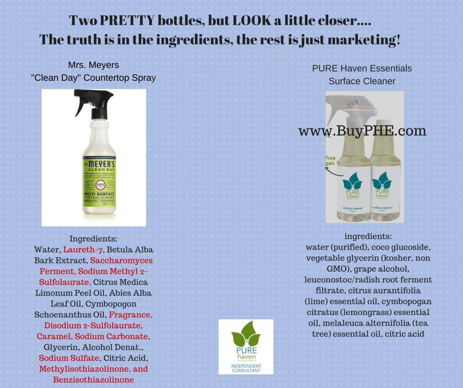 Mrs Meyers Surface Spray Vs Pure Haven Essentisls Ingredient