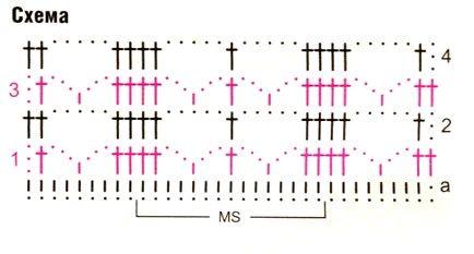 схема-вязания-узора-крючком-16.jpg 434×233 piksel