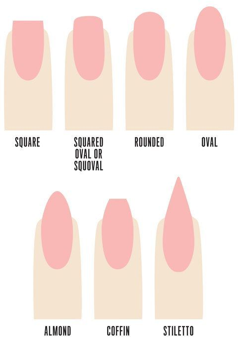 From squoval to coffin designs choosing a nail shape can be difficult Heres everything you need to know about nail shapes