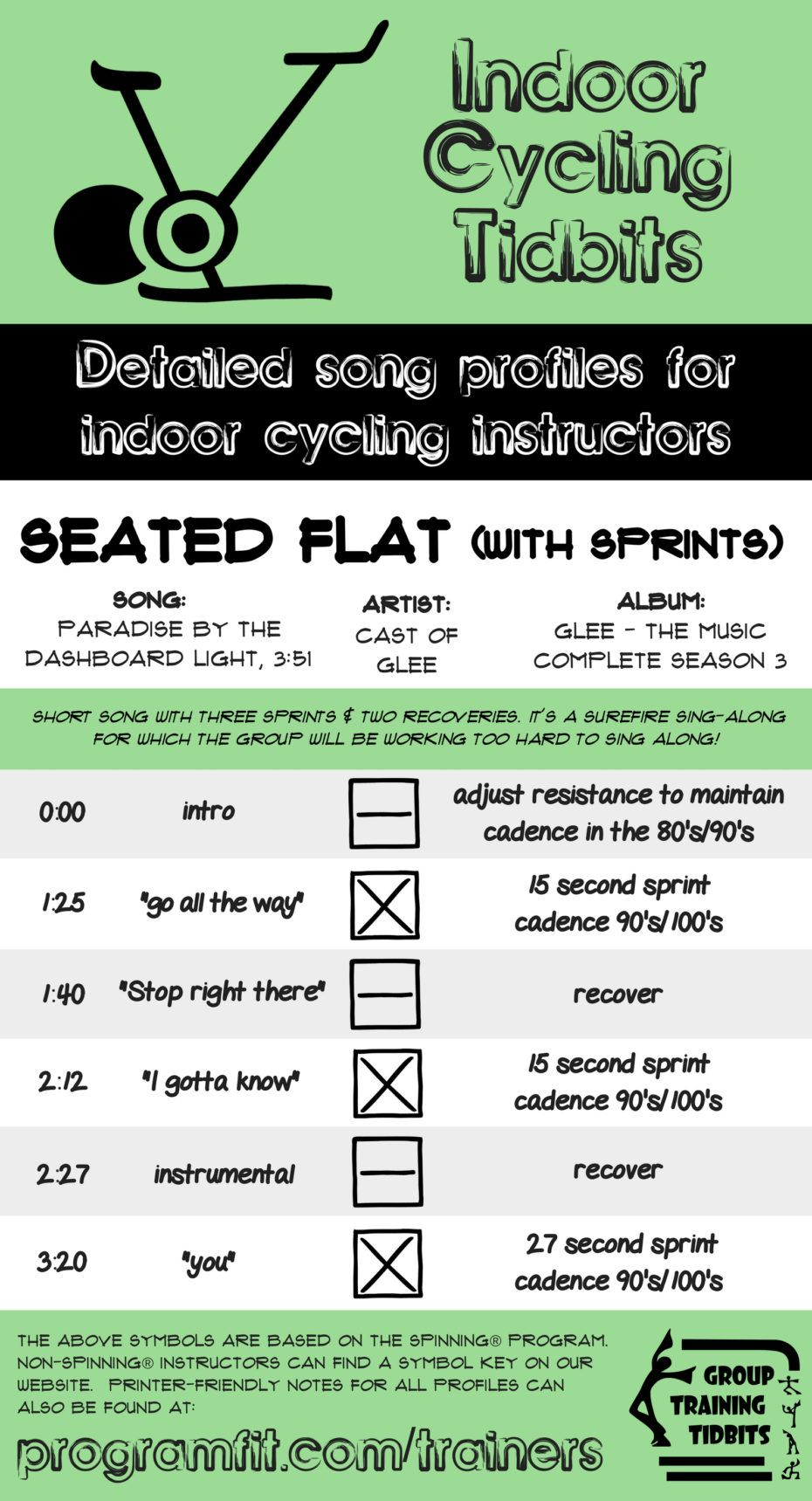 SEATED FLAT with SPRINTS Paradise by the Dashboard Light