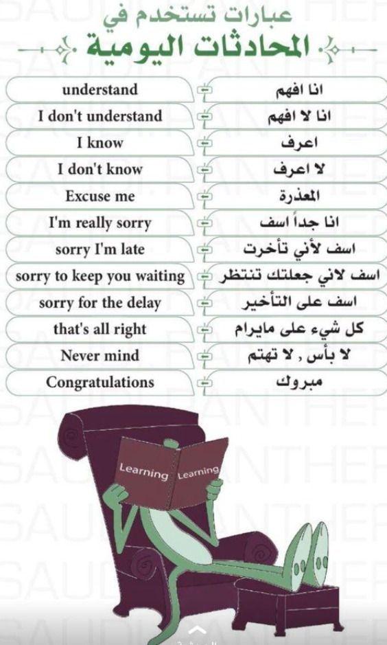 Pin By Mardhiah Hanim On English English Language Learning Grammar Learn English Vocabulary English Language Teaching