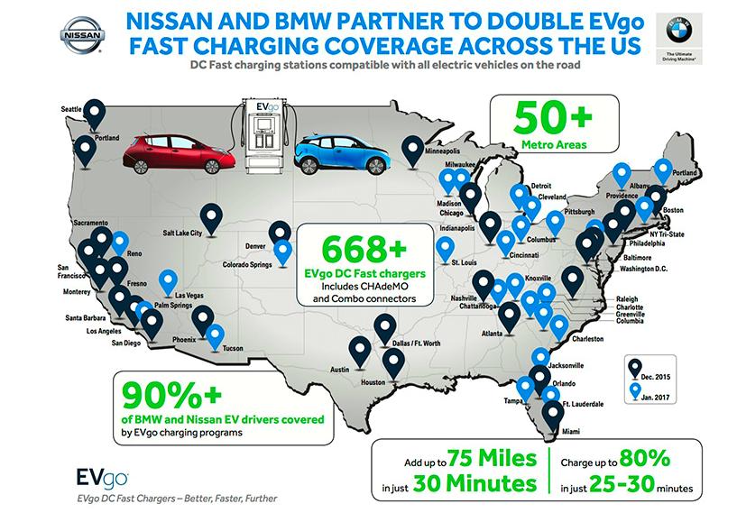 Nissan Bmw Evgo Expand Dc Fast Charging Across Us Nissan Ev
