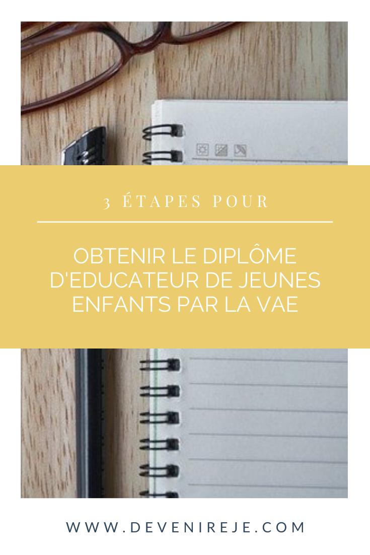 Les Etapes Pour Reussir La Vae Eje Educatrice De Jeunes Enfants Lettre De Motivation Stage Lettre De Motivation Emploi