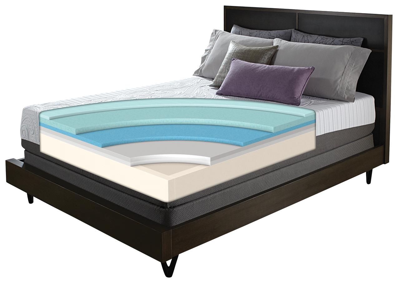 Serta iComfort Savant Mattress featuring layers of Serta's new Cool Action Dual Effects Gel ...