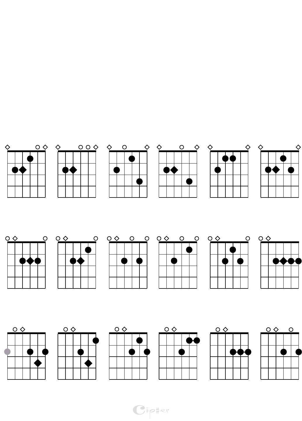 Beginners Guitar Chords Chart  Gifts Printables And Ideas