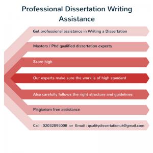 How to write a good phd dissertation