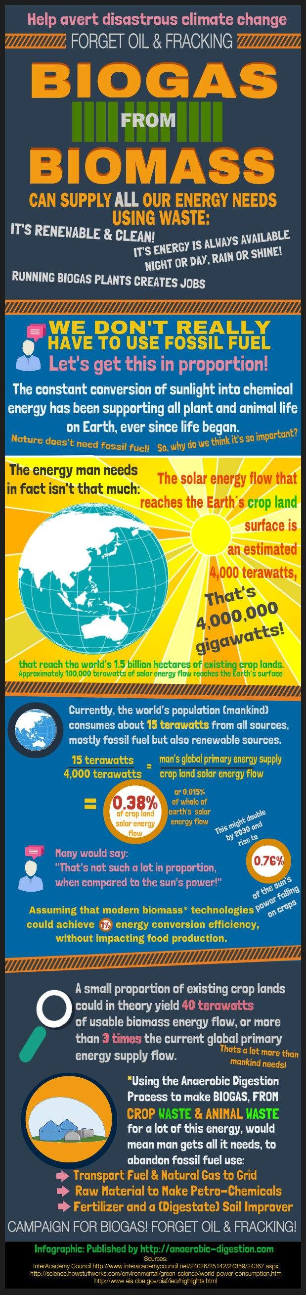 Help avert disastrous climate change. Repin this infographic which ...