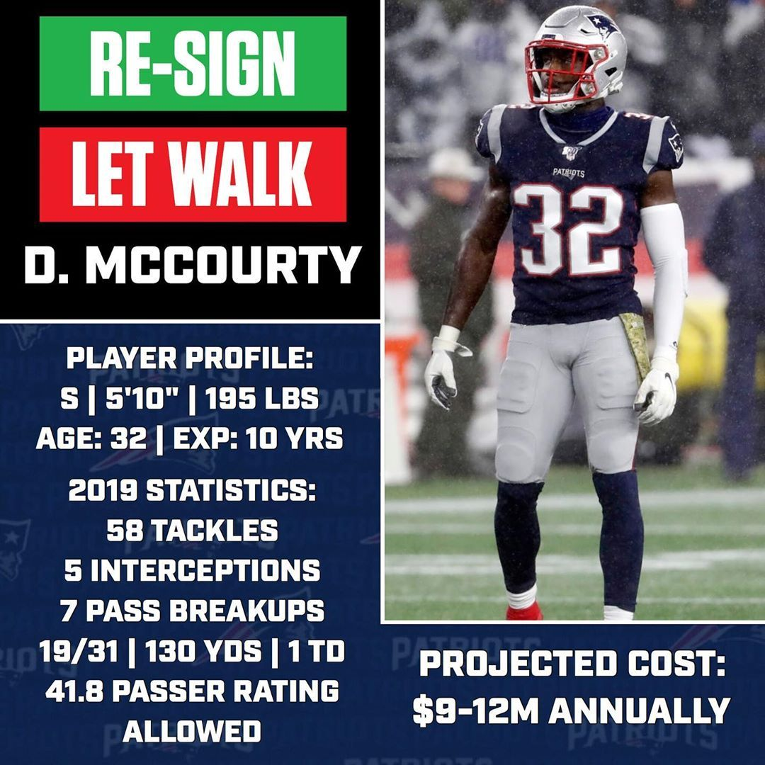Next On The List Is Devin Mccourty Do You Think The Patriots Should Bring Him Back And If So How Many Years Do You Think He Ha In 2020 Patriots Patriots
