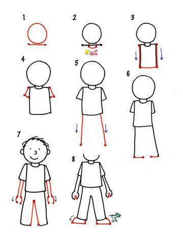 Draw Person Ill In Bed Google Zoeken Eenvoudige Tekeningen Tekenen Voor Kinderen Leer Tekenen