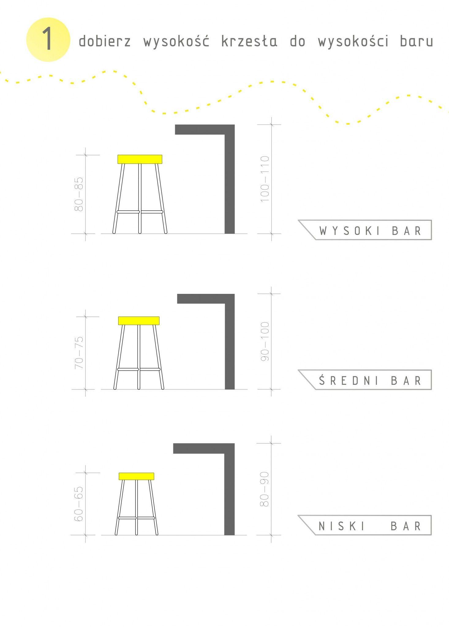 Porady Krzeslo Barowe 1 Floor Plans Kitchen Bar Chart