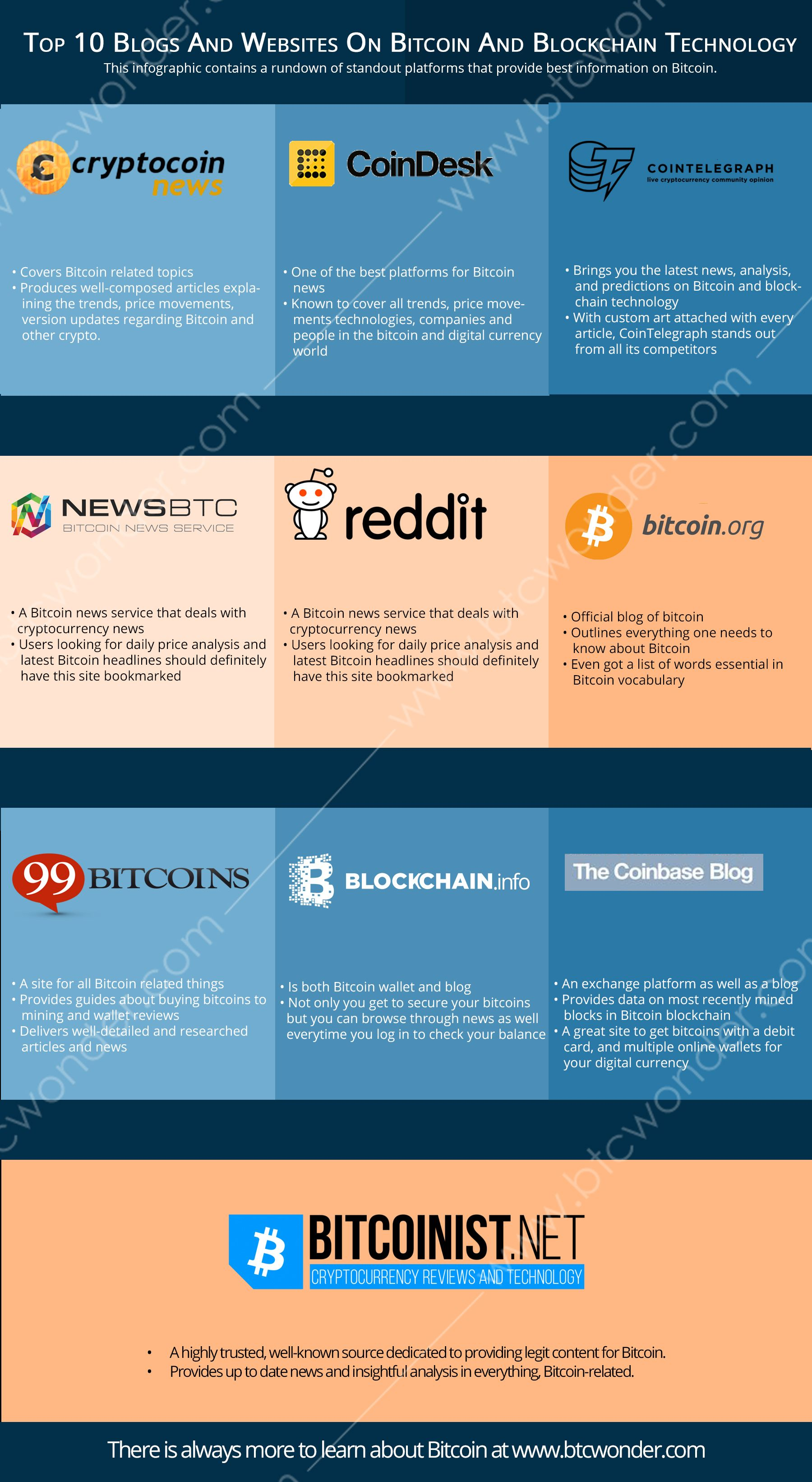 best cryptocurrency mining blogs
