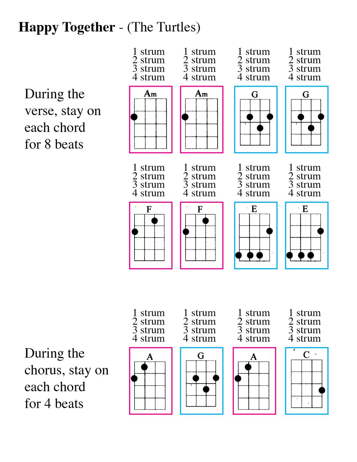 Here is the cheat sheet for happy together one of my uke newb here is the cheat sheet for happy together one of my uke newb guinea pigs hexwebz Image collections