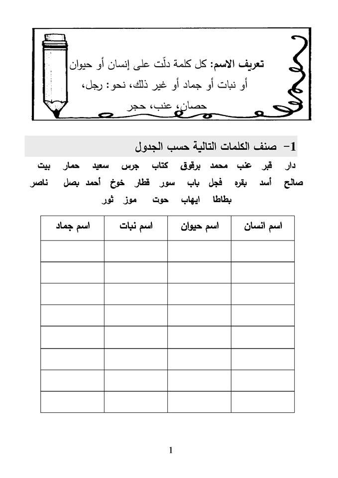 Www Dzostad Com1 Jpg 679 960 Learning Arabic Arabic Worksheets Learn Arabic Alphabet