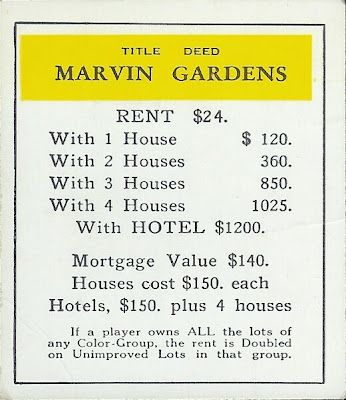 Monopoly Marvin Gardens Property Deed Title Replacement Card