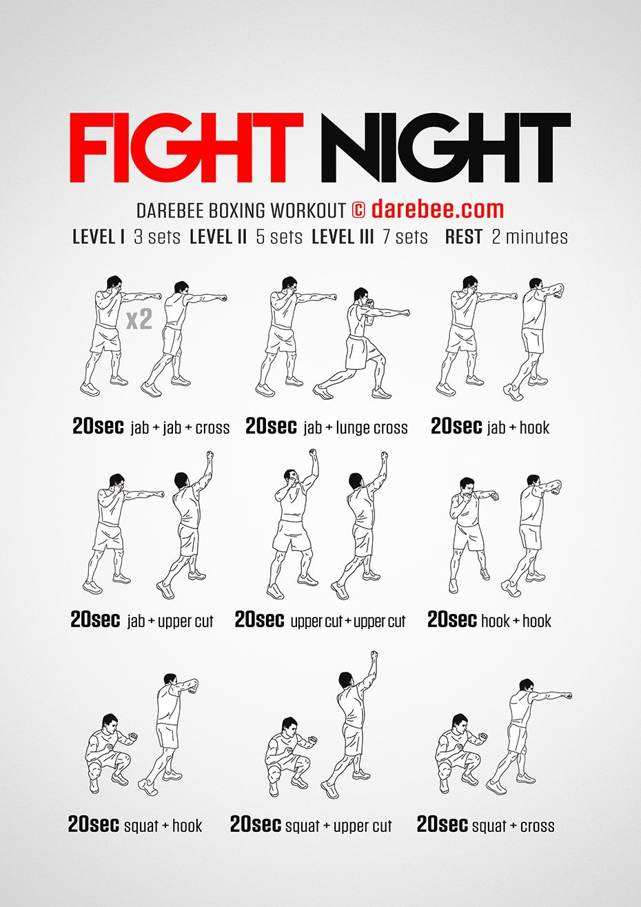 Fight Night Workout - Concentration - Full Body | Fitness ...
