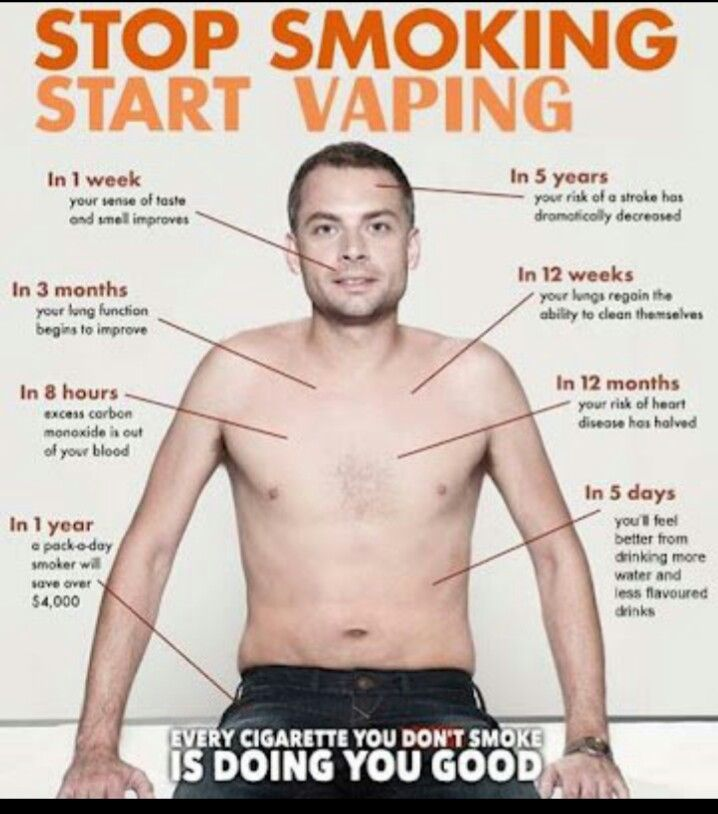 Vaping is not smoking. Love Your Lungs! www.vapermafia.com