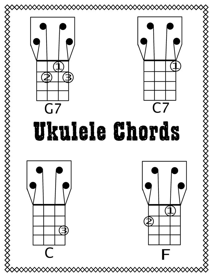 Ukulele Tabs - Google Search | Ukulele Ideas | Pinterest | Ukulele
