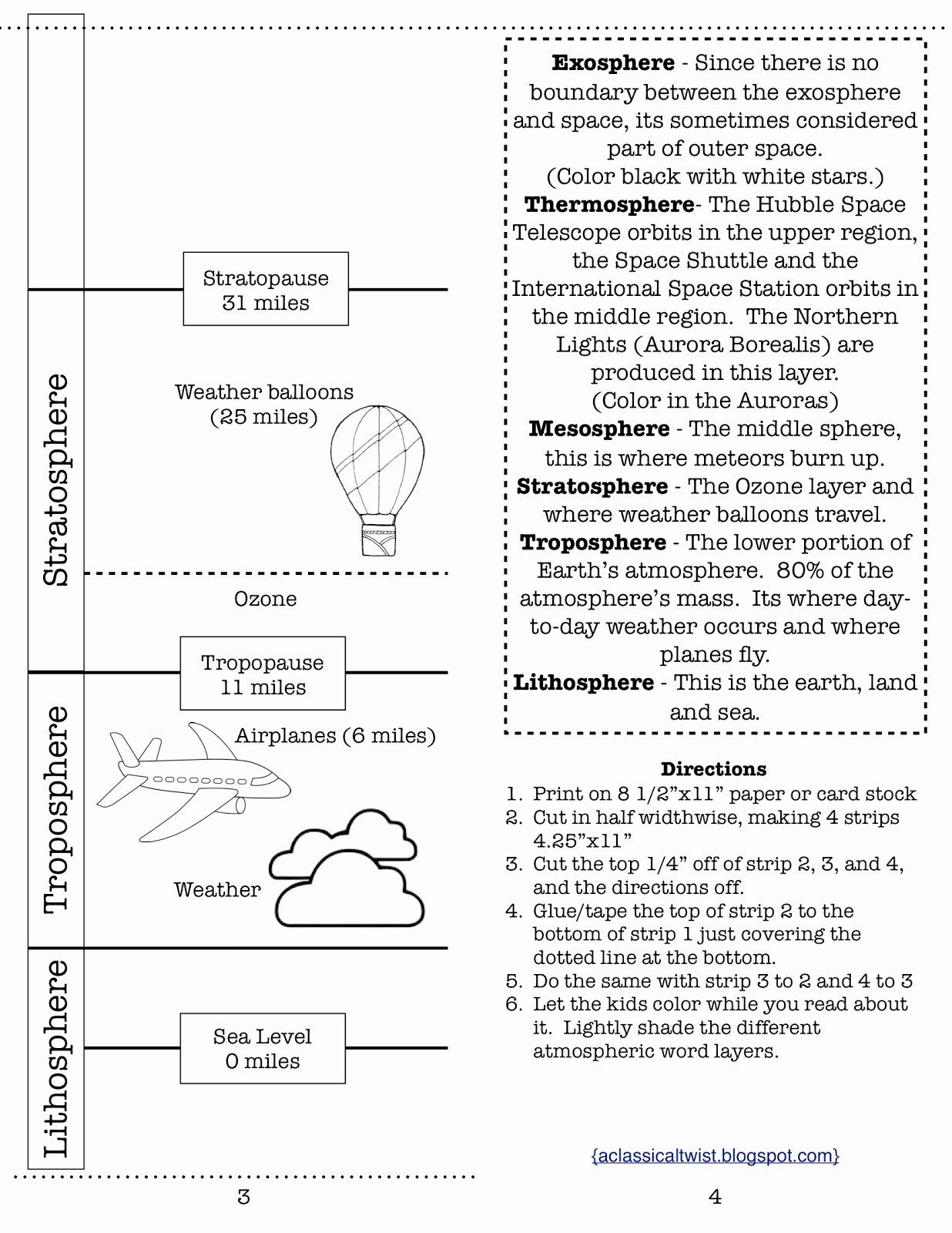 50 Layers Of The Atmosphere Worksheet In