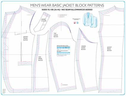 Pattern Making The Formal Route Mens Jacket Pattern Jacket