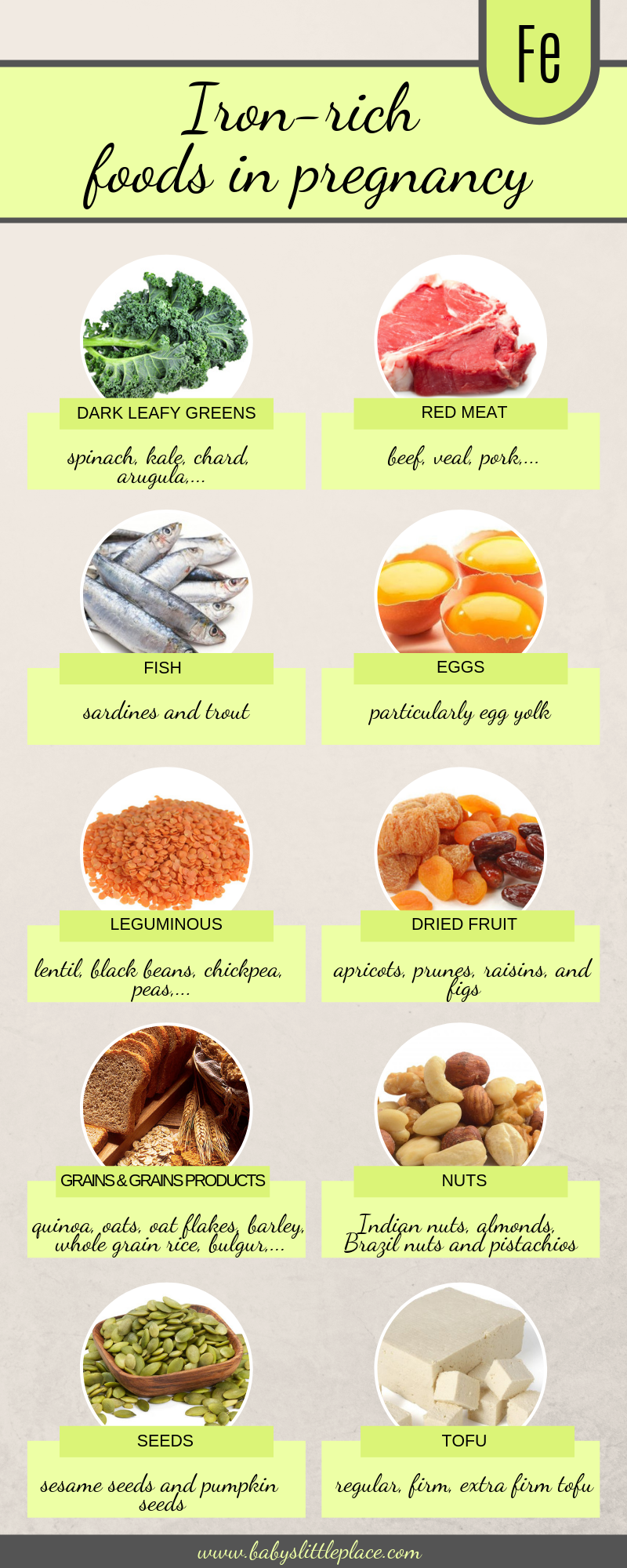 Pin on Early pregnancy foods