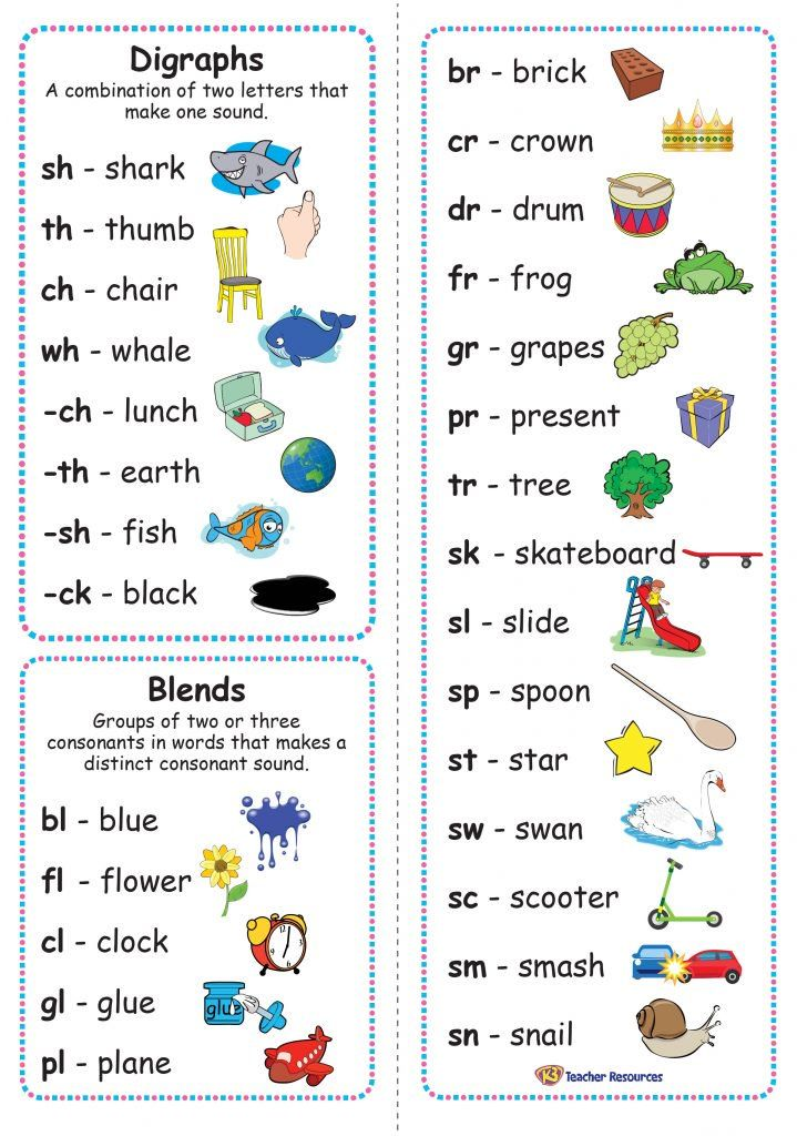 Common Digraphs and Blends Bookmark Phonics sounds