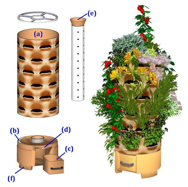 Garden Tower Composting 50 Plants Real Food Anywhere Tower Garden Vertical Container Gardening Container Gardening