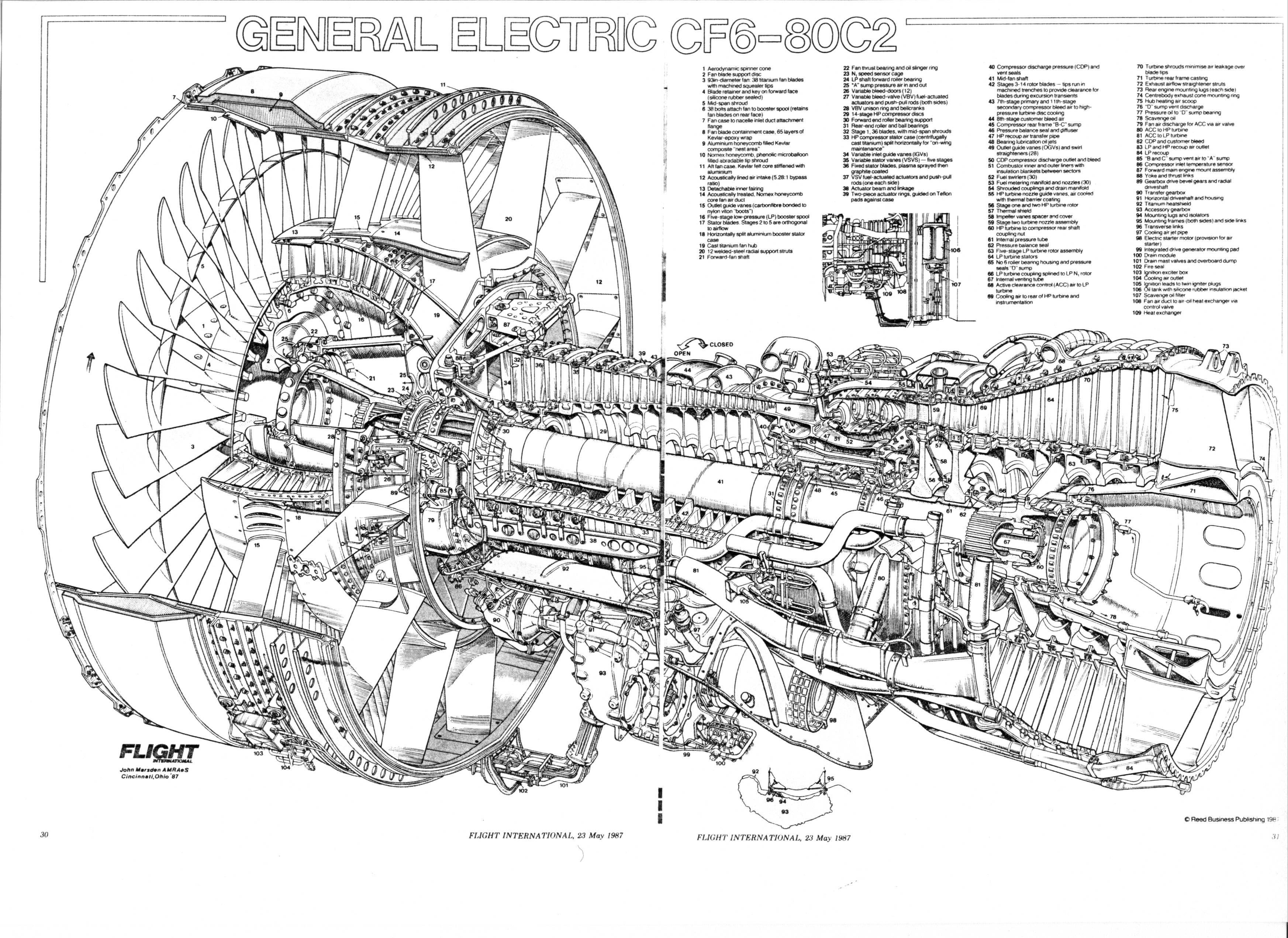 General Electric CF680C2 cutaway | Aerospace cutaways and