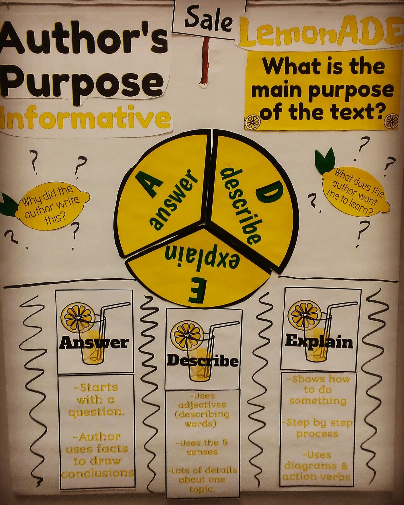 Free Download Teaching Author S Purpose Can Be Tricky