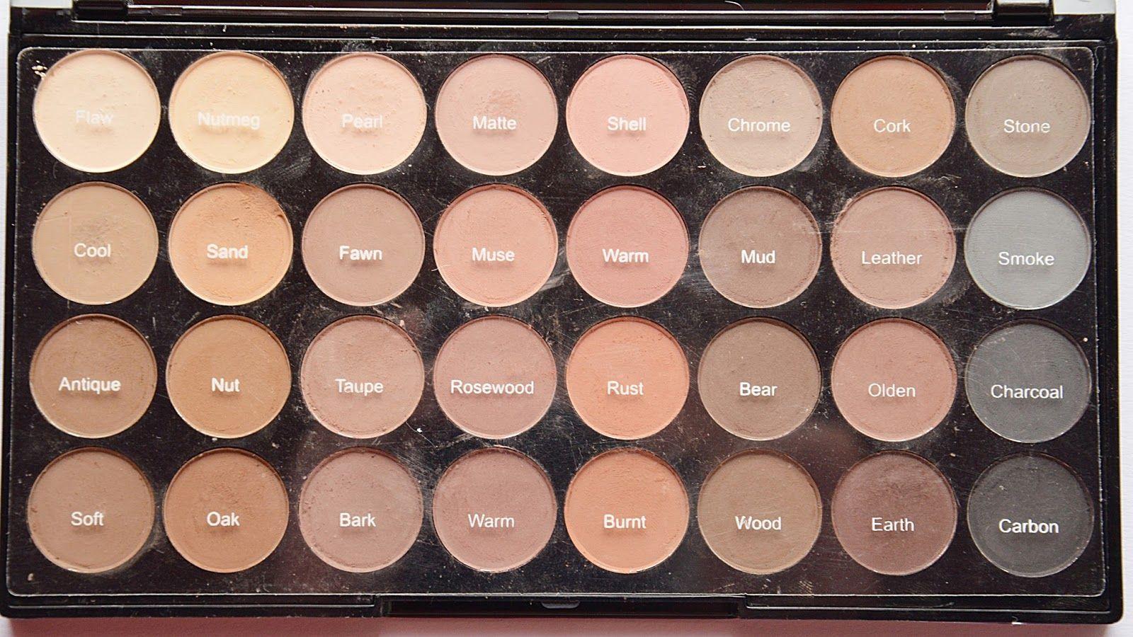 Image result for best mac eyeshadows Eyeshadow, Blending