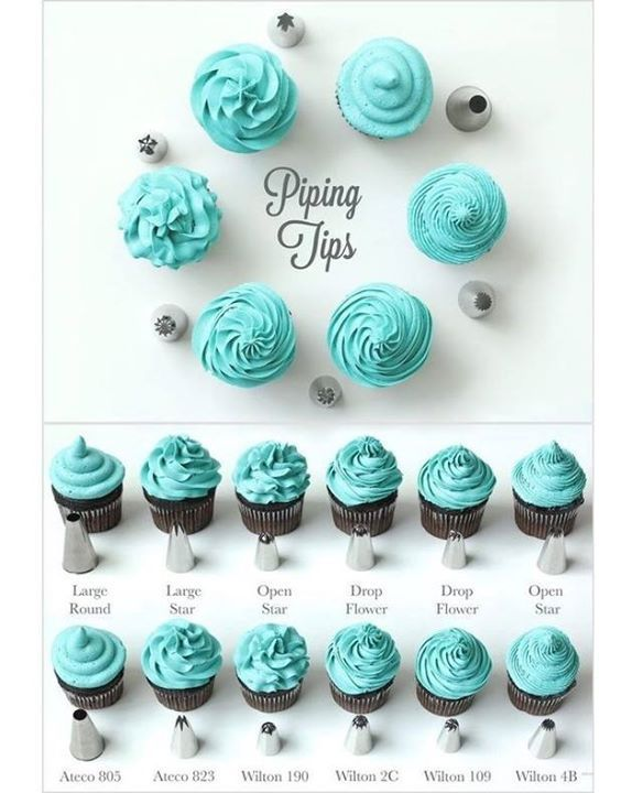 Cake Decorating Courses — This is a great guide showing ...