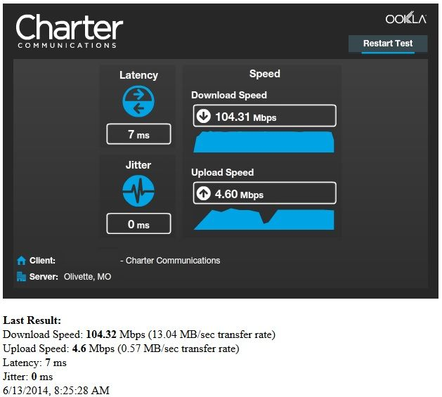Charter Spectrum Boosts Minimum Internet Download Speeds To 100 Mbps