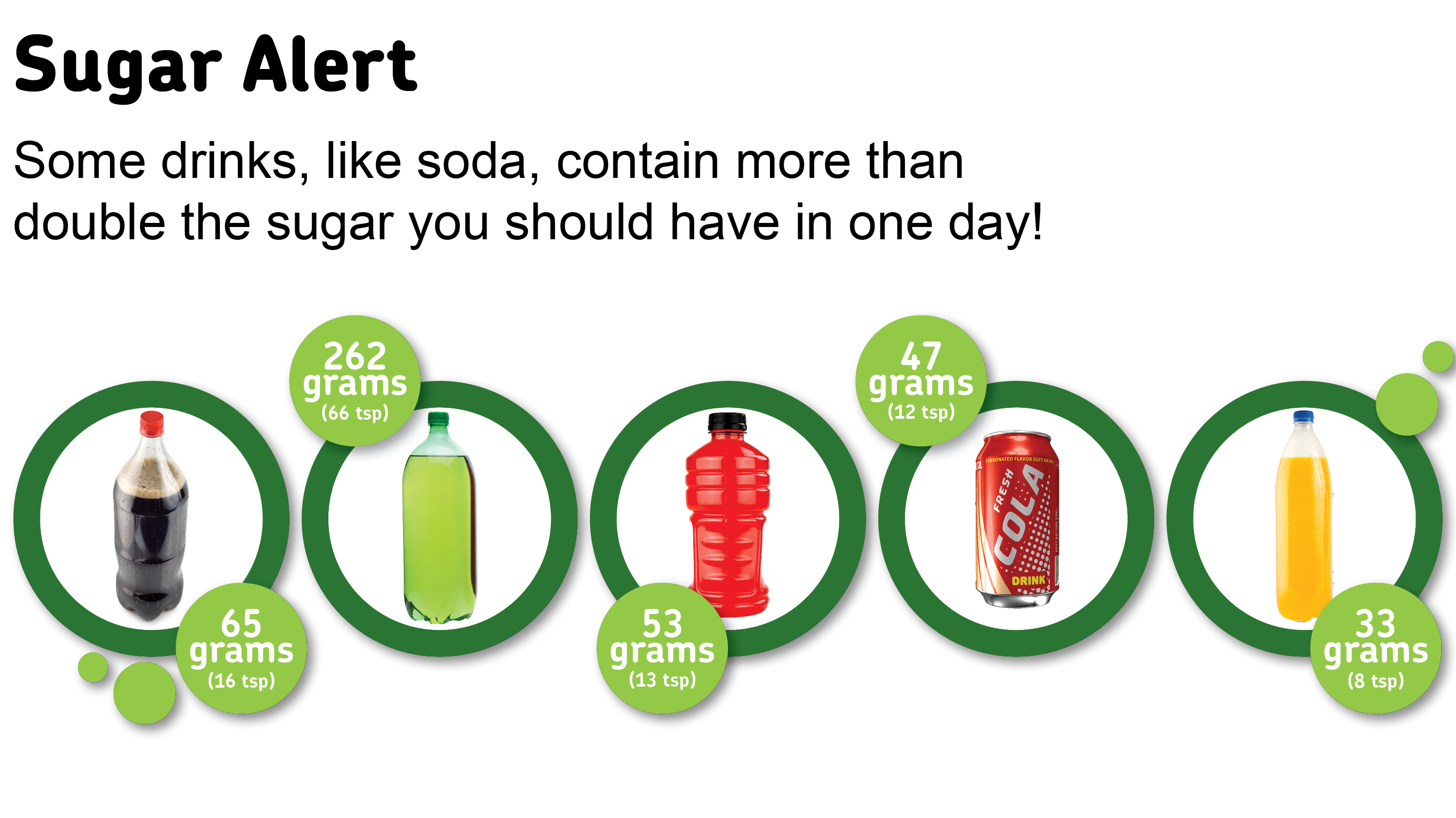 Which Has More Sugar A Can Of Soda Or A Candy Bar Free