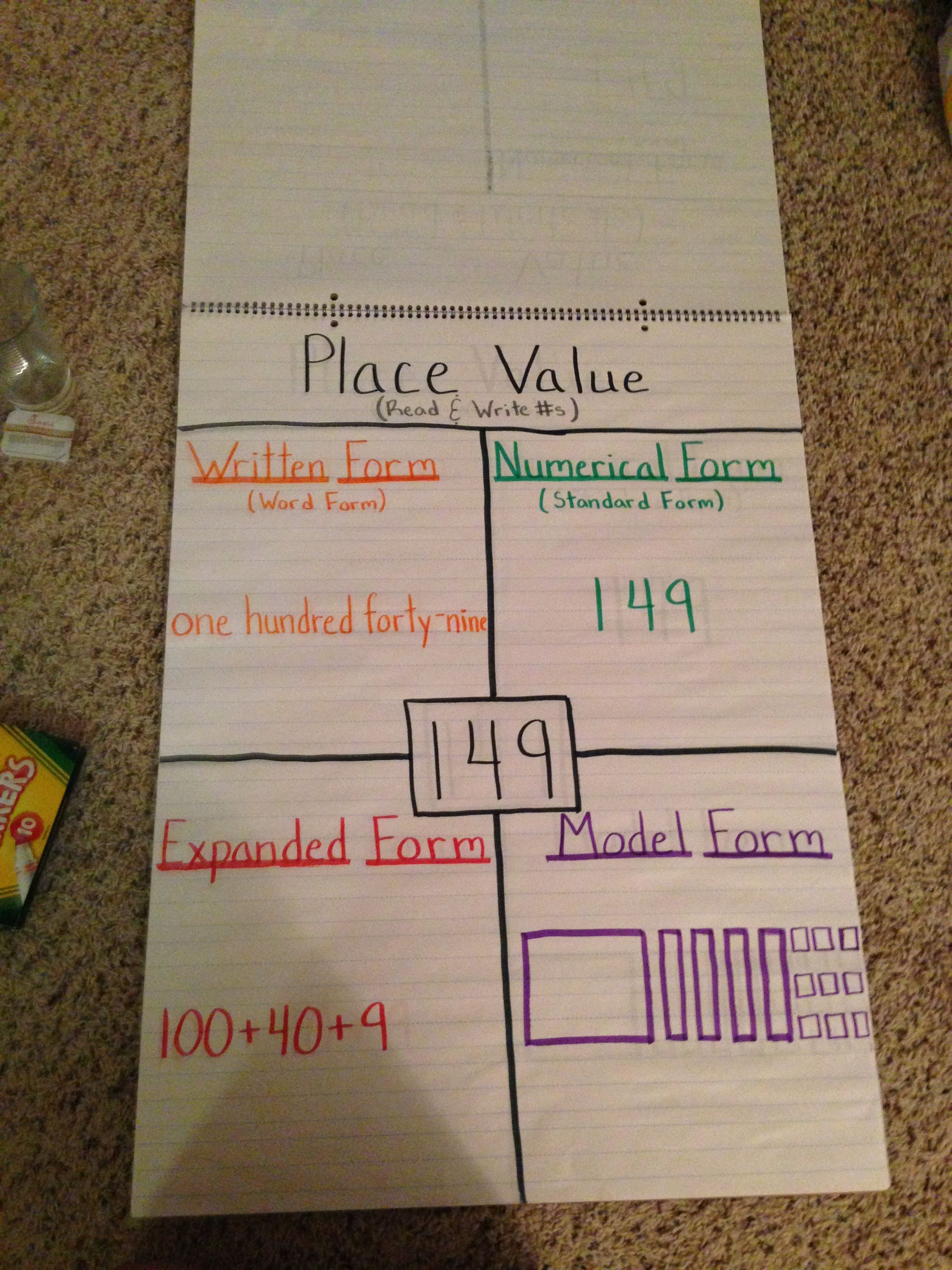Place value Written form Expanded form Numerical form ...
