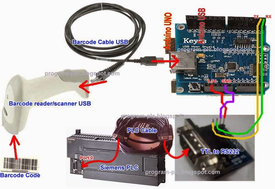 Barcode Reader Scanner Usb On Plc Using Arduino Usb Host Shield Barcode Reader Arduino Arduino Circuit