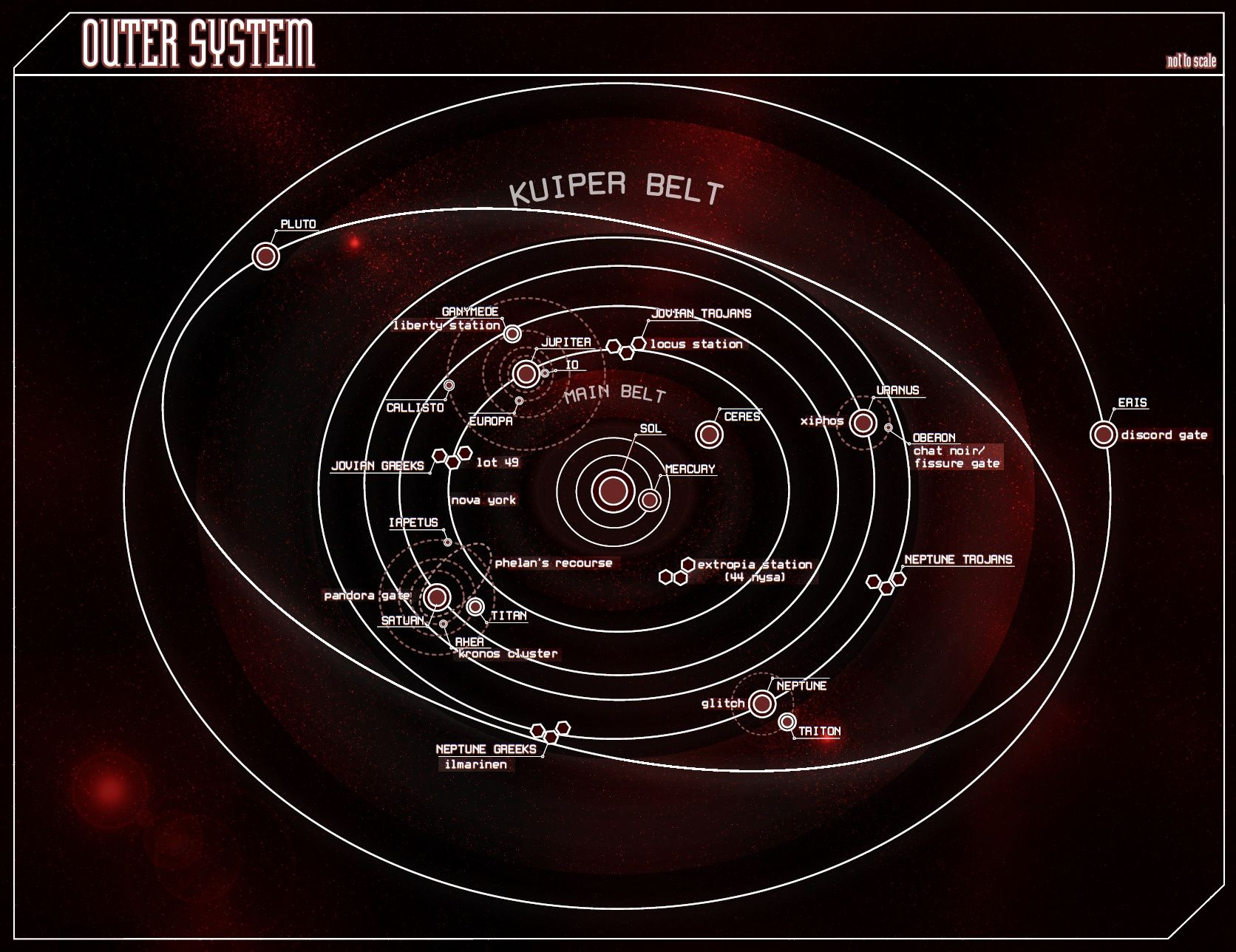 Map Of Solarsystem Free Interior Design Mir Detok - Accurate map of the solar system