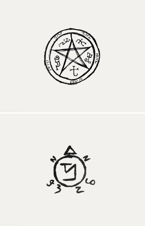 Angel Trap Symbol Gallery Meaning Of Text Symbols