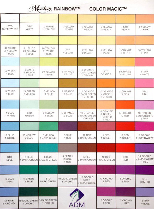 Create custom colored candy melts for cakepops also color mixing chart to use    guessing wilton paste colors rh pinterest