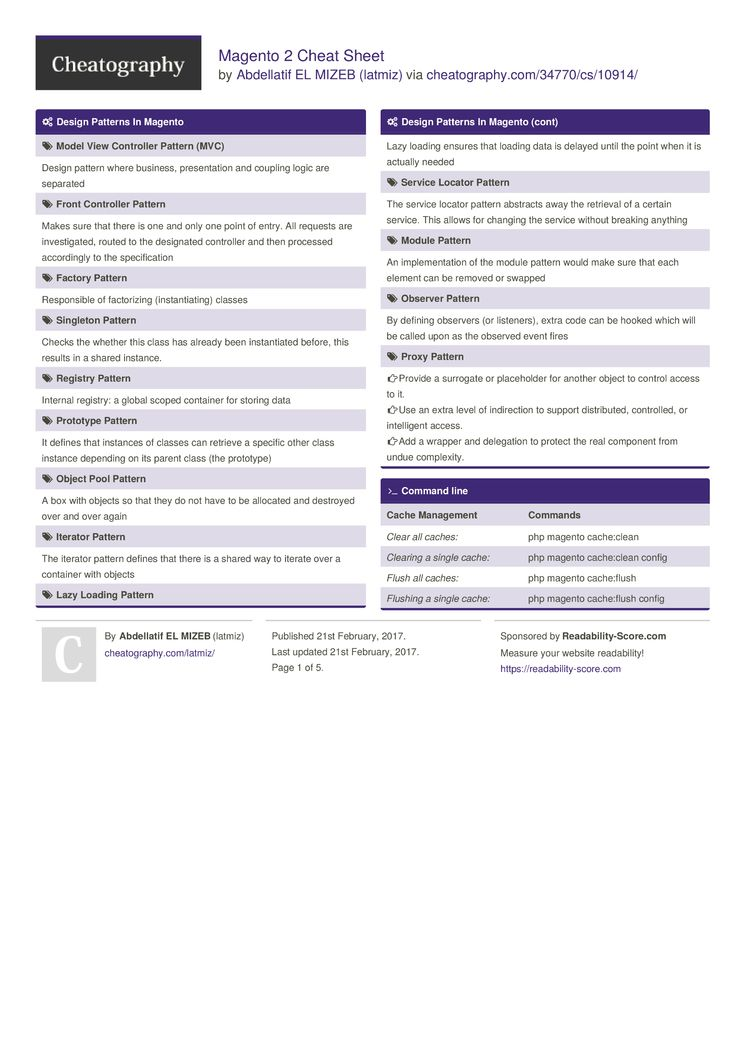 pygame cheat sheet