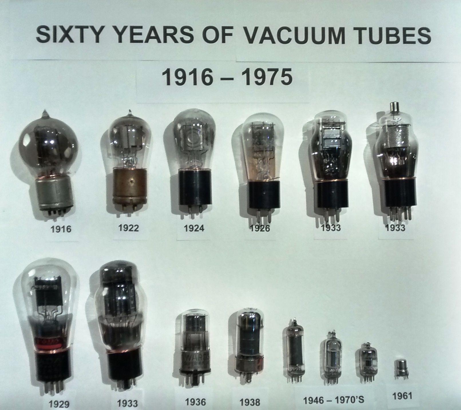 History Of Vacuum Tubes 1916 1975 Part Of An Exhibit At The Chudnow Museum In Milwaukee Vacuum Tube Ham Radio Antenna Antique Radio