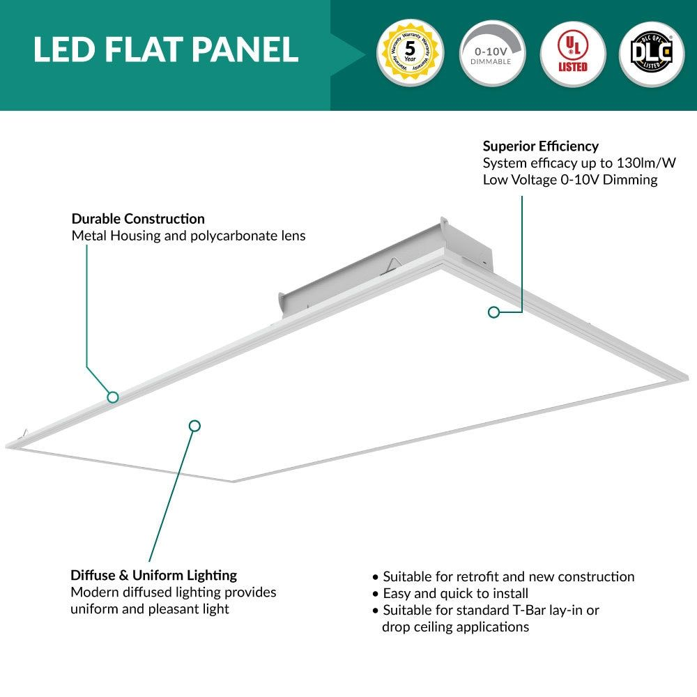 Led Flat Panel 2x4 3500k Neutral White Dimmable For Standard Drop Ceilings Dropped Ceiling Led Tape Lighting Cove Lighting Ceiling