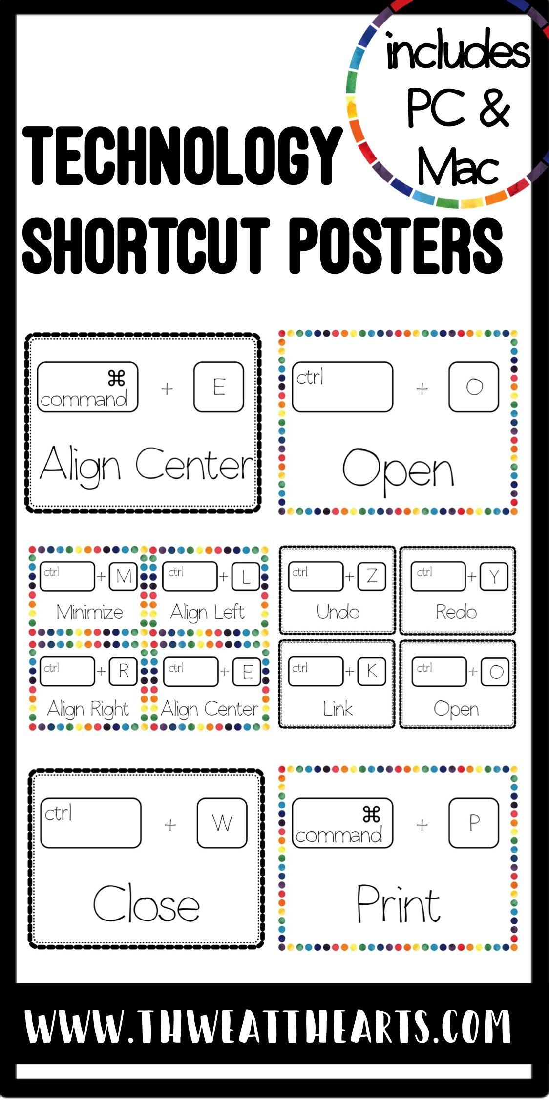 Computer Shortcut Poster Set Including 20 Different