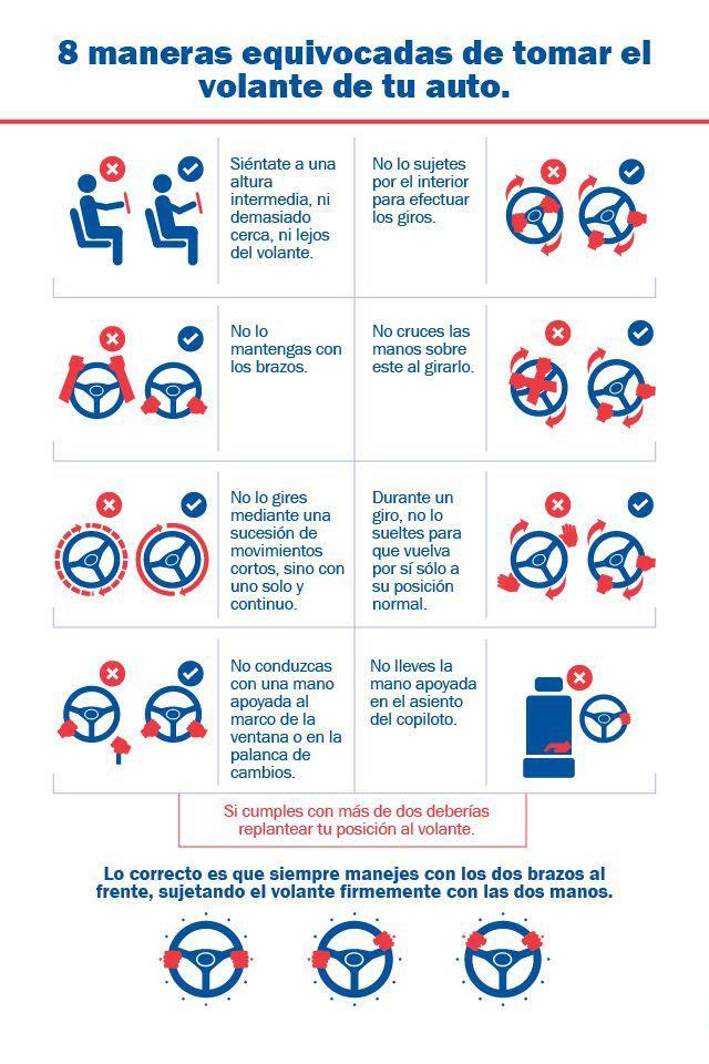 Aprende A Tomar El Volante De Manera Correcta Www Llanteramam Com Consejos De Seguridad Vial Cosas De Coche Trucos Para Coches