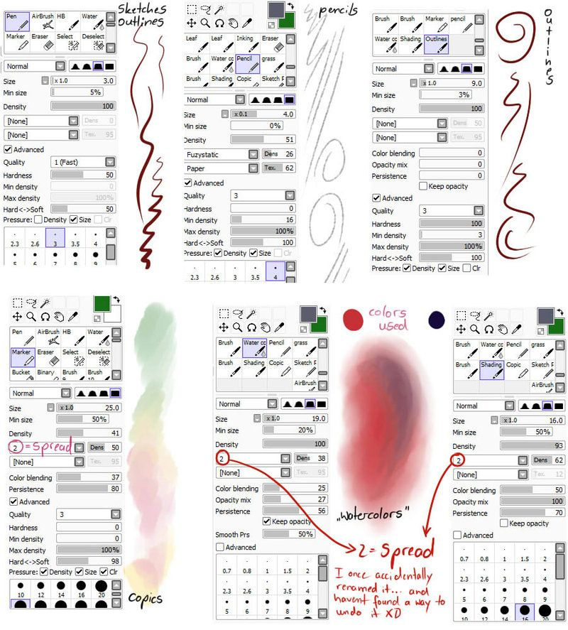 Sai Brush Settings By Chenria Deviantart Com On Deviantart