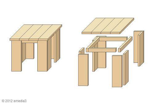 Diy Bauanleitung Fur Einen Tisch Aus Holz Fur Eine Outdoor Lounge