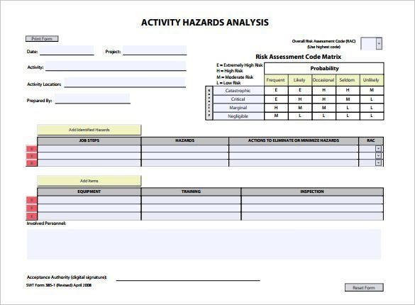 Activity Hazard Analysis Template  HttpWwwValeryNovoselsky
