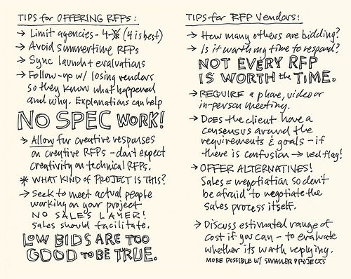 Writing The Perfect Website Rfp Rfp Writing Website