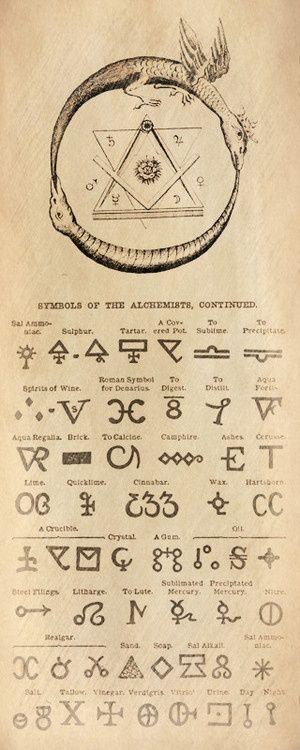 100 Alchemy Symbols Tumblr Inspi Atelier Pinterest