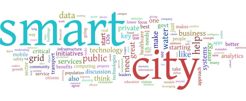 Image from http://blogs.forrester.com/f/b/users/JBELISSENT/wordcloud_smartcityjam.png.