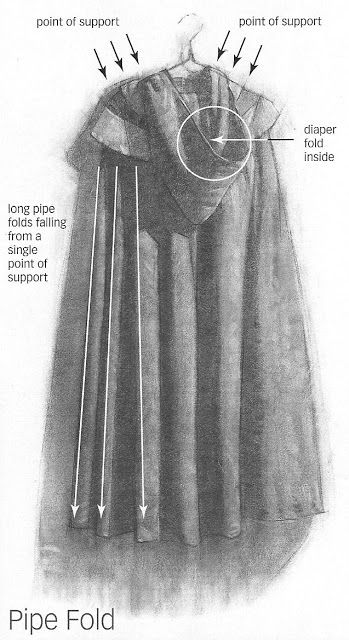 pipe Costume Life drawing: Seven Drapery Folds reference for Costume Life Drawing